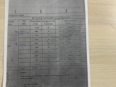 Loturi de teren- 500/1000-Clinceni-Utilitati in zona-Asfalt-Stb